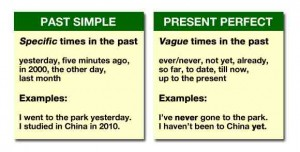 pastsimplepresentperfect 300x152 Present perfect VS Past Simple   Quelle est la différence?