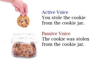La voix passive en anglais