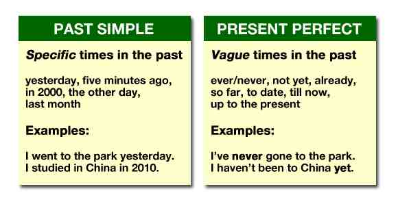 Present perfect VS Past Simple – Quelle est la différence?