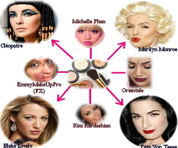 maquillage makeup make up anglais