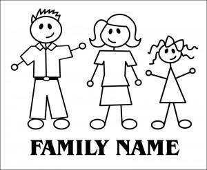 Les prénoms et noms de famille anglais les plus connus