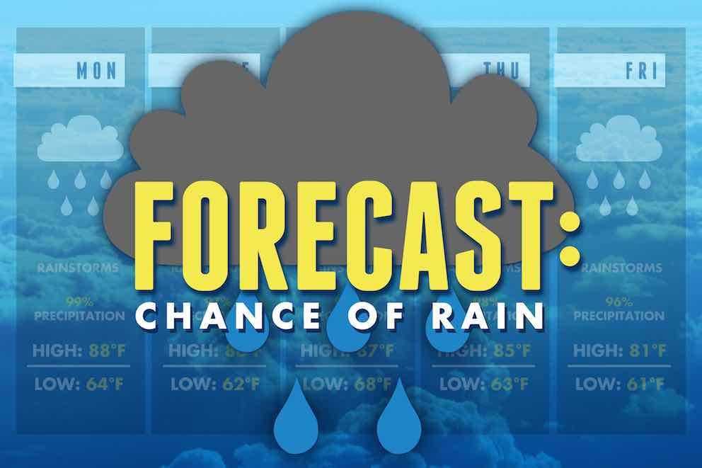 Vocabulaire pour savoir parler de la météo en anglais