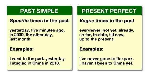pastsimplepresentperfect